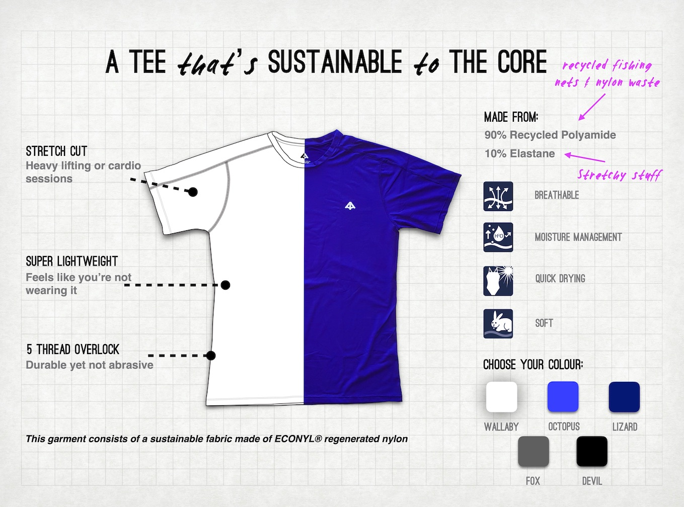 sustainable men's t-shirt