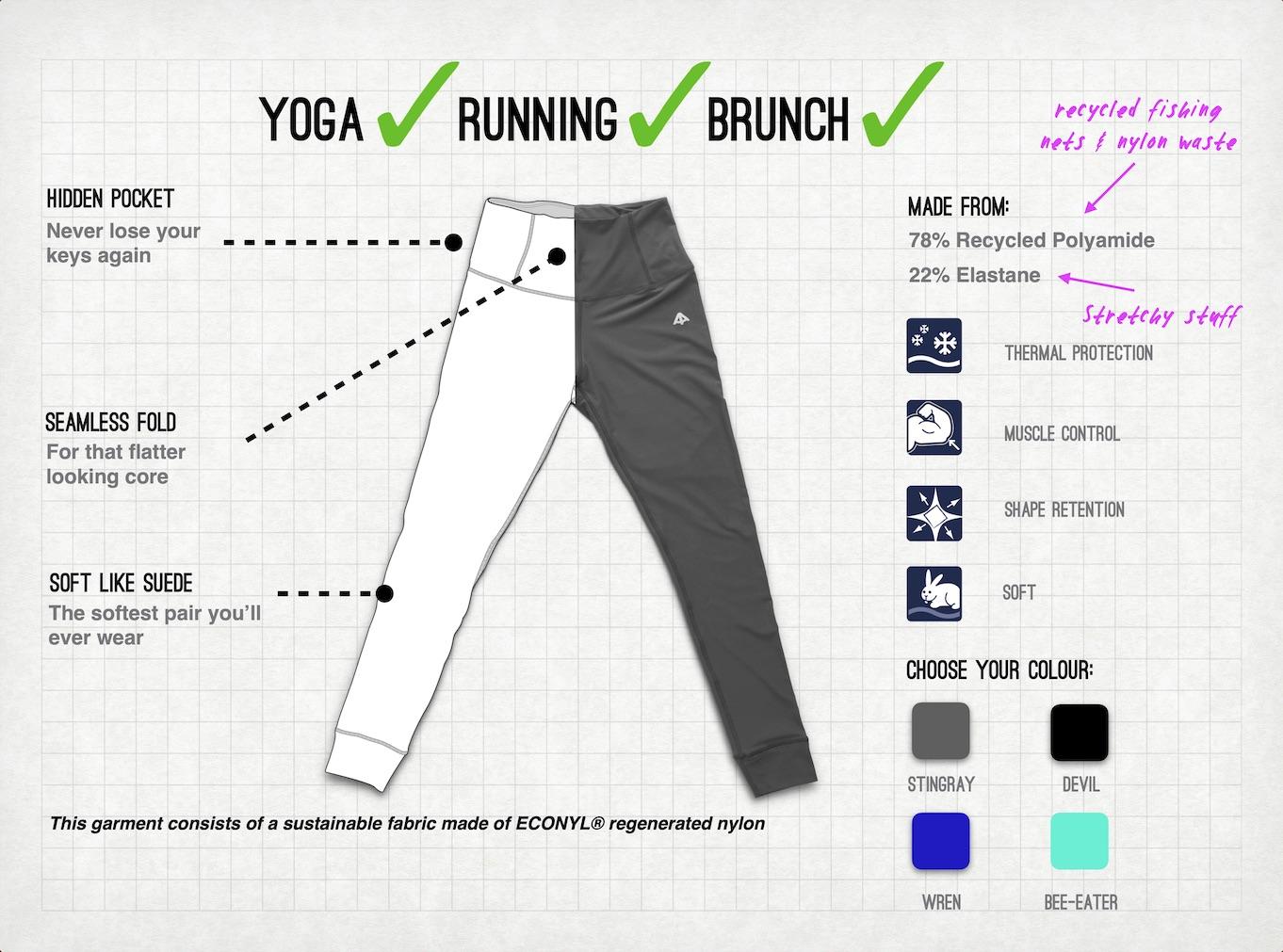 sustainable women's high waisted leggings
